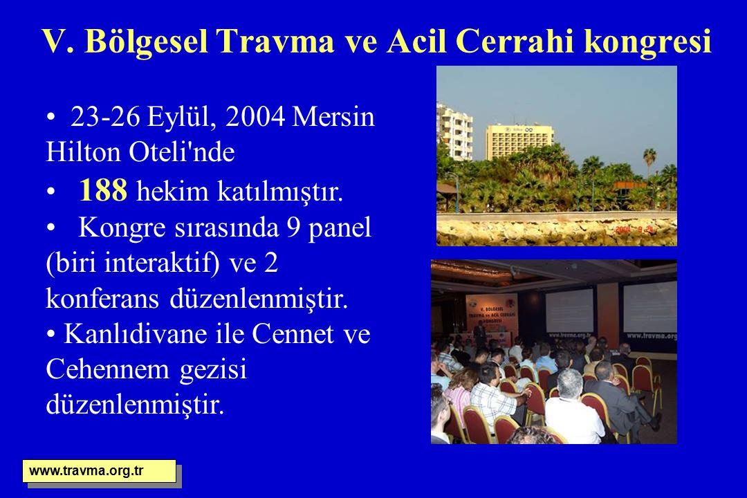 V. Bölgesel Travma ve Acil Cerrahi kongresi www.travma.org.tr 23-26 Eylül, 2004 Mersin Hilton Oteli'nde 188 hekim katılmıştır. Kongre sırasında 9 pane