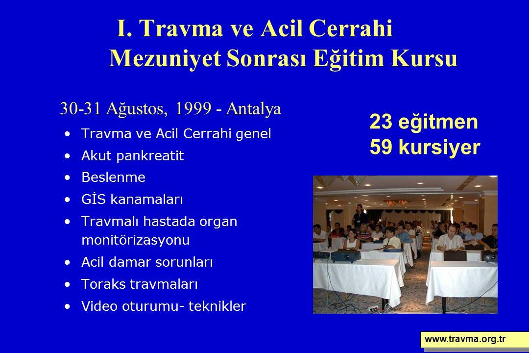 I. Travma ve Acil Cerrahi Mezuniyet Sonrası Eğitim Kursu Travma ve Acil Cerrahi genel Akut pankreatit Beslenme GİS kanamaları Travmalı hastada organ m
