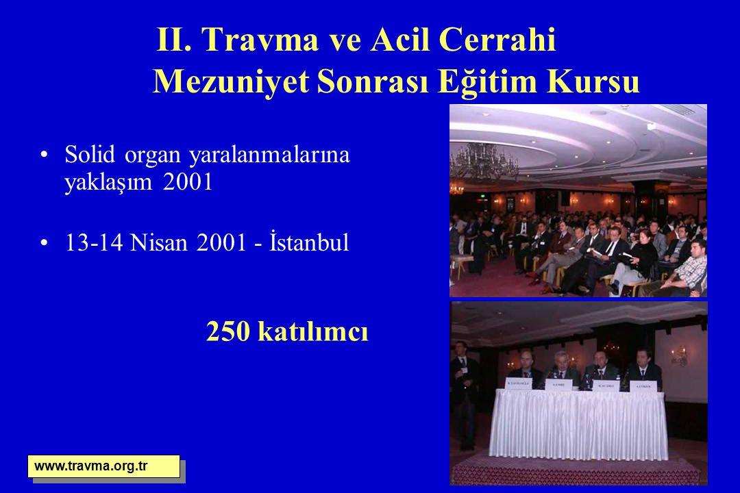 II. Travma ve Acil Cerrahi Mezuniyet Sonrası Eğitim Kursu Solid organ yaralanmalarına yaklaşım 2001 13-14 Nisan 2001 - İstanbul www.travma.org.tr 250