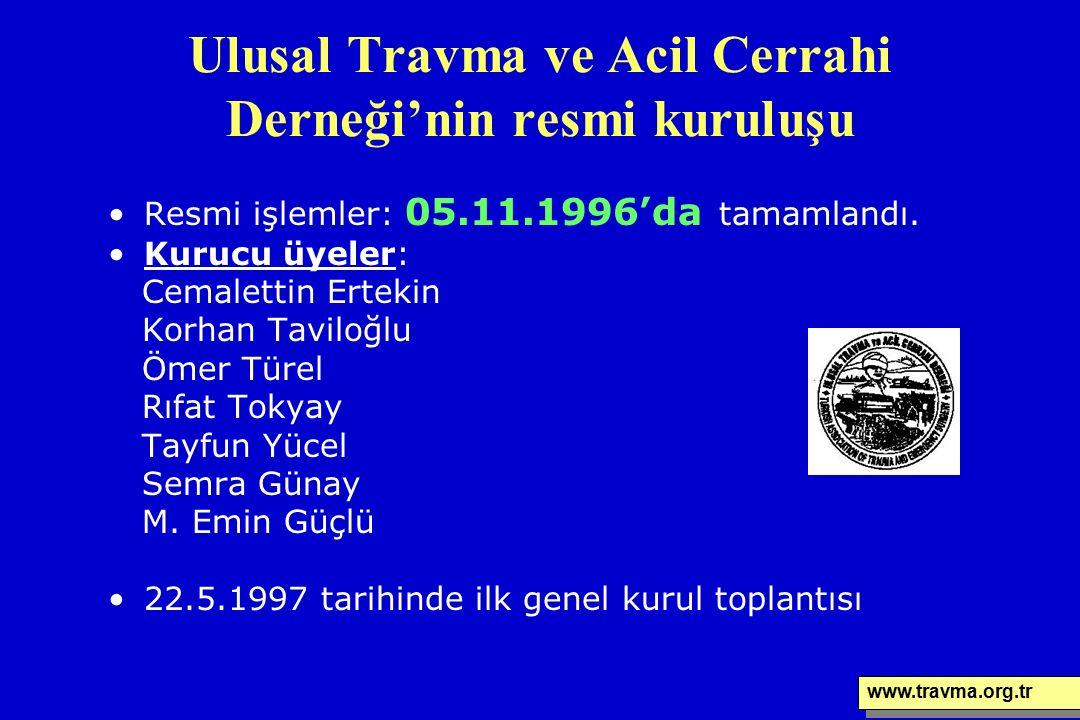 Ulusal Travma ve Acil Cerrahi Derneği'nin resmi kuruluşu Resmi işlemler: 05.11.1996'da tamamlandı. Kurucu üyeler: Cemalettin Ertekin Korhan Taviloğlu