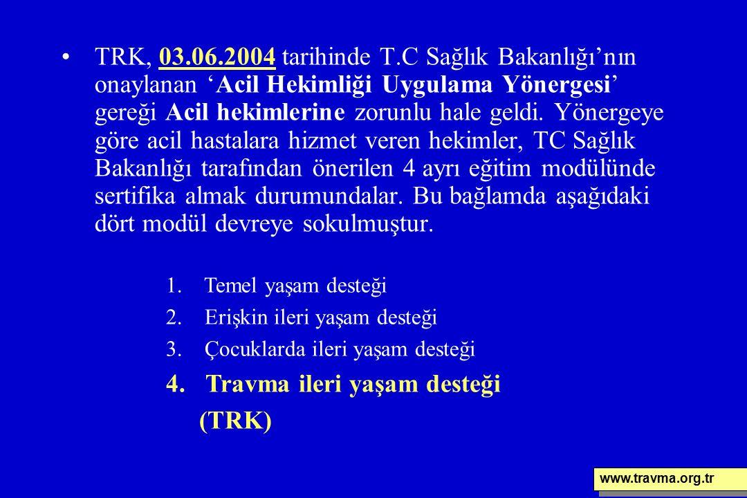 TRK, 03.06.2004 tarihinde T.C Sağlık Bakanlığı'nın onaylanan 'Acil Hekimliği Uygulama Yönergesi' gereği Acil hekimlerine zorunlu hale geldi. Yönergeye