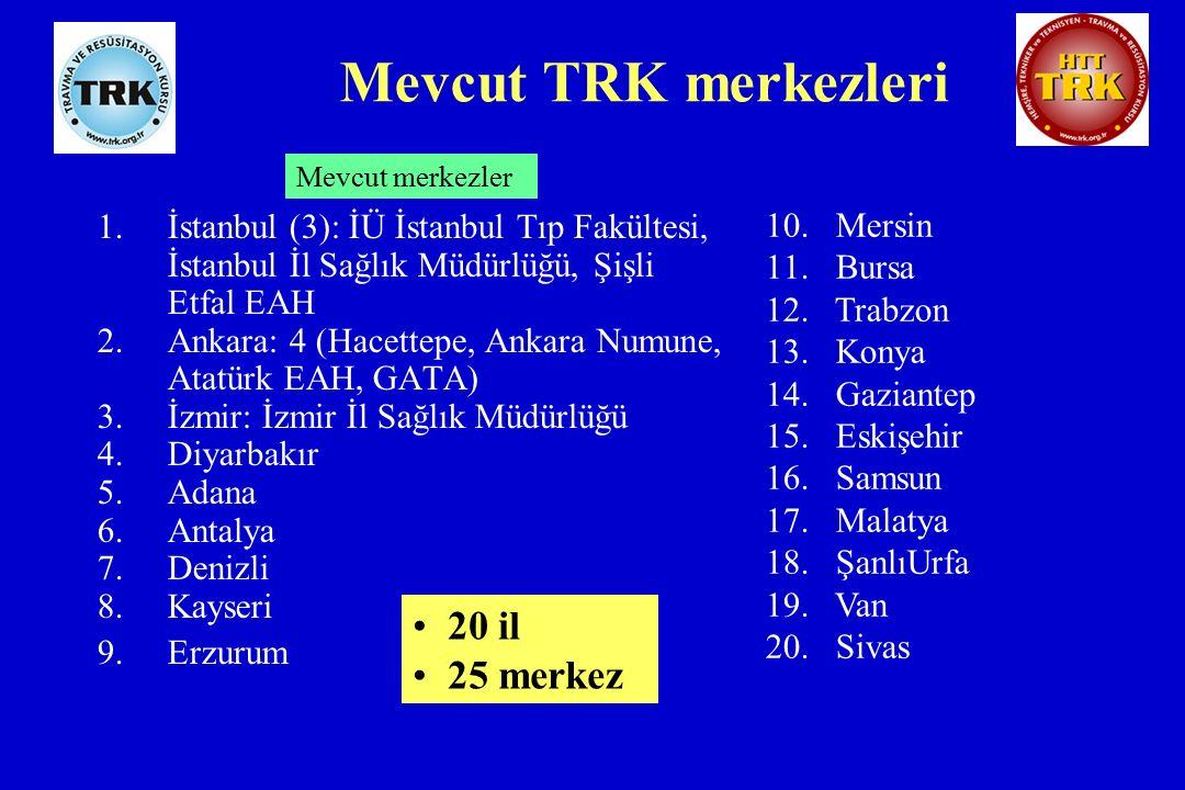 Mevcut TRK merkezleri 1.İstanbul (3): İÜ İstanbul Tıp Fakültesi, İstanbul İl Sağlık Müdürlüğü, Şişli Etfal EAH 2.Ankara: 4 (Hacettepe, Ankara Numune,