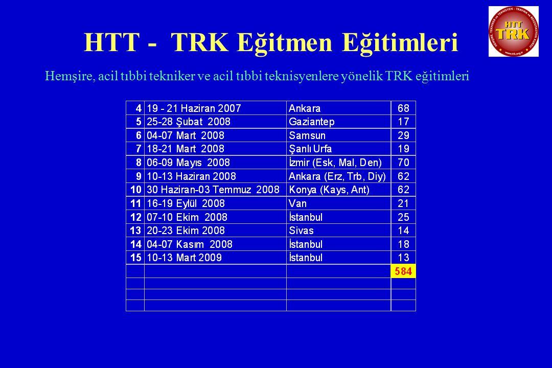 HTT - TRK Eğitmen Eğitimleri Hemşire, acil tıbbi tekniker ve acil tıbbi teknisyenlere yönelik TRK eğitimleri