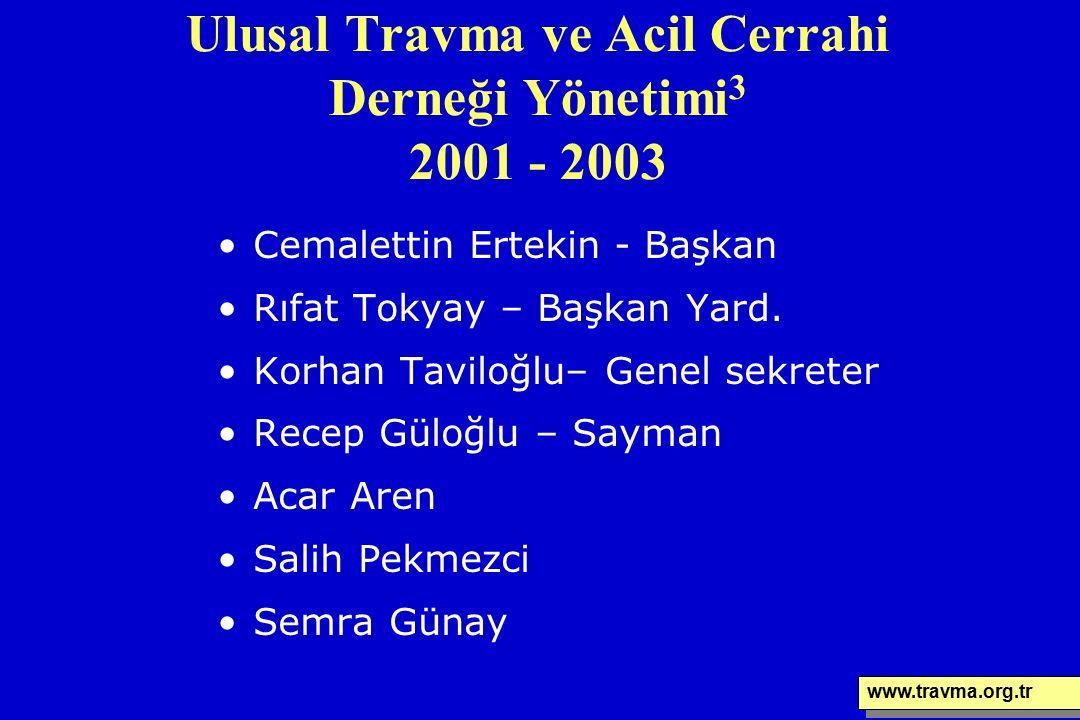 Ulusal Travma ve Acil Cerrahi Derneği Yönetimi 3 2001 - 2003 Cemalettin Ertekin - Başkan Rıfat Tokyay – Başkan Yard. Korhan Taviloğlu– Genel sekreter