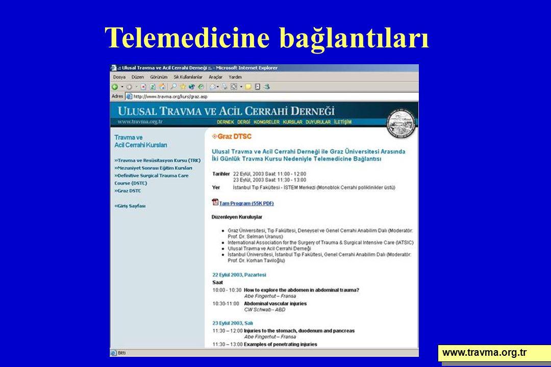 Telemedicine bağlantıları www.travma.org.tr