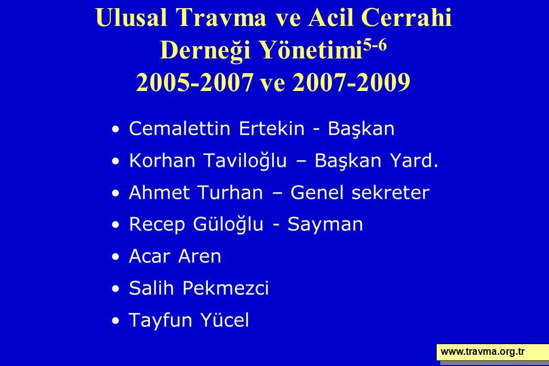 Ulusal Travma ve Acil Cerrahi Derneği Yönetimi 5-6 2005-2007 ve 2007-2009 Cemalettin Ertekin - Başkan Korhan Taviloğlu – Başkan Yard. Ahmet Turhan – G