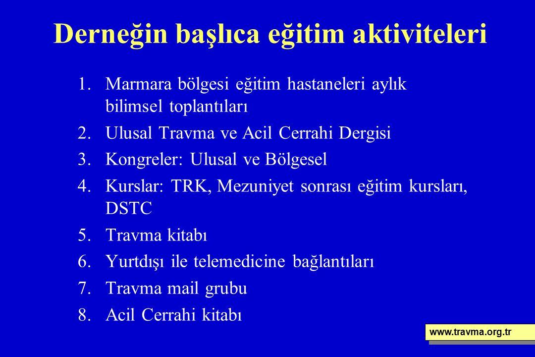 TRK 200 – Kayseri 03-06 Haziran 2008