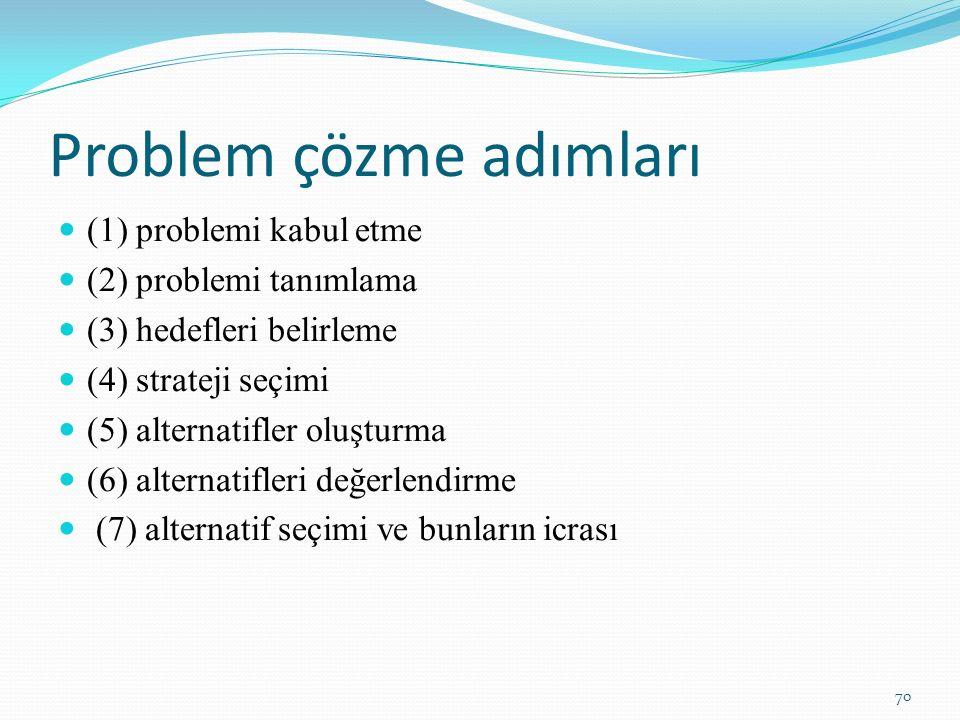 Problem çözme adımları (1) problemi kabul etme (2) problemi tanımlama (3) hedefleri belirleme (4) strateji seçimi (5) alternatifler oluşturma (6) alternatifleri değerlendirme (7) alternatif seçimi ve bunların icrası 70