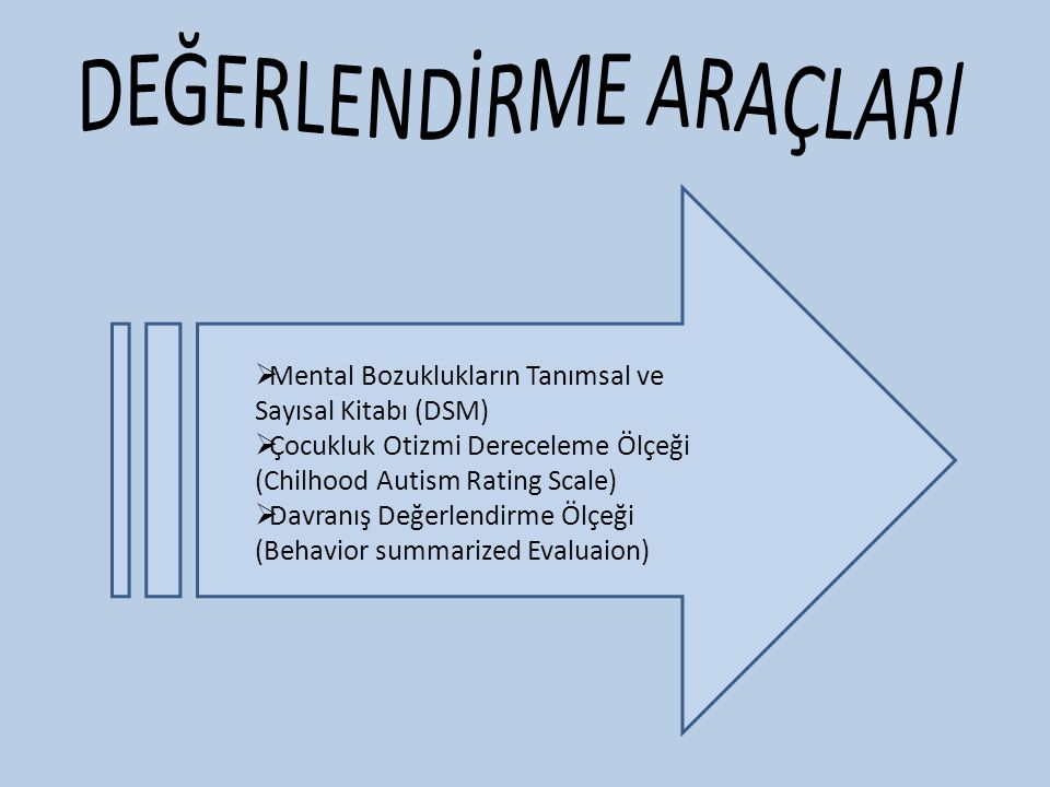 Mental Bozuklukların Tanımsal ve Sayısal Kitabı (DSM)  Çocukluk Otizmi Dereceleme Ölçeği (Chilhood Autism Rating Scale)  Davranış Değerlendirme Ölçeği (Behavior summarized Evaluaion)