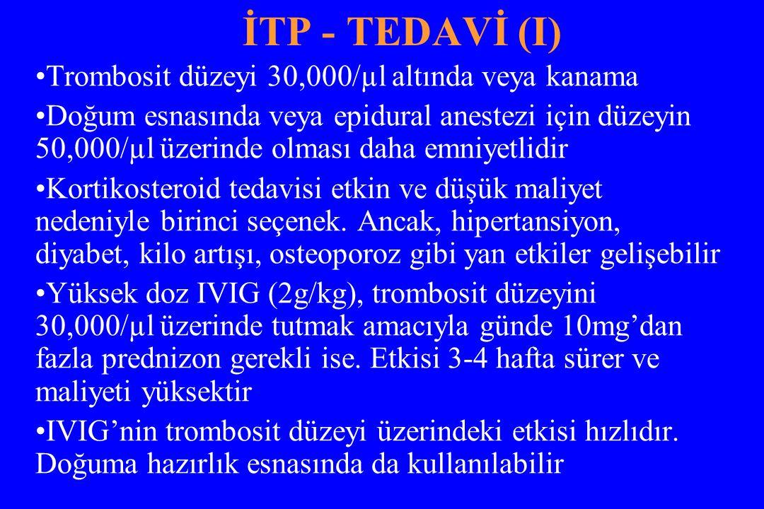 İTP - TEDAVİ (I) Trombosit düzeyi 30,000/µl altında veya kanama Doğum esnasında veya epidural anestezi için düzeyin 50,000/µl üzerinde olması daha emniyetlidir Kortikosteroid tedavisi etkin ve düşük maliyet nedeniyle birinci seçenek.