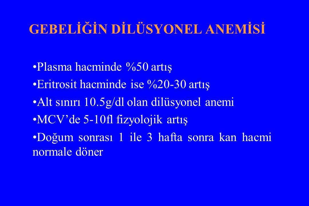 GEBELİĞİN DİLÜSYONEL ANEMİSİ Plasma hacminde %50 artış Eritrosit hacminde ise %20-30 artış Alt sınırı 10.5g/dl olan dilüsyonel anemi MCV'de 5-10fl fizyolojik artış Doğum sonrası 1 ile 3 hafta sonra kan hacmi normale döner