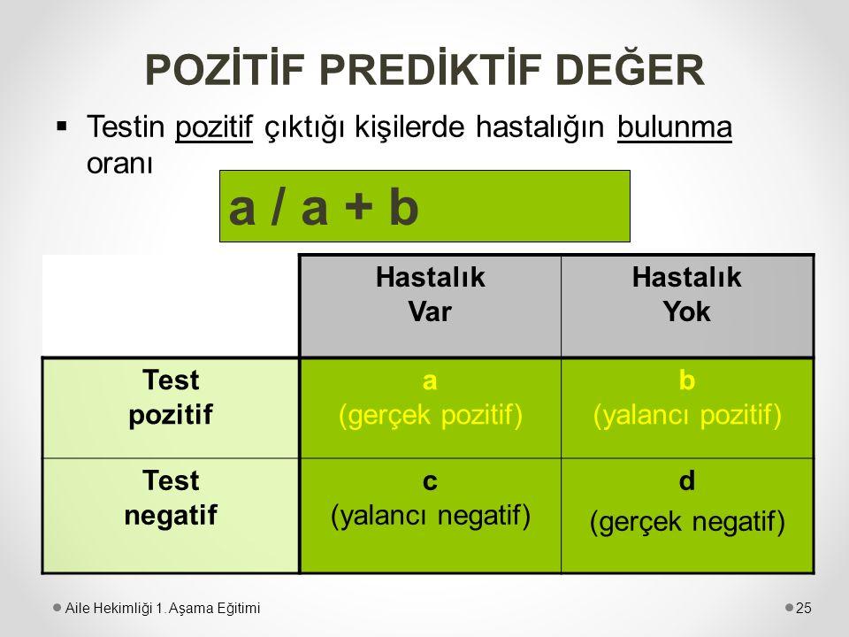 POZİTİF PREDİKTİF DEĞER  Testin pozitif çıktığı kişilerde hastalığın bulunma oranı Hastalık Var Hastalık Yok Test pozitif a (gerçek pozitif) b (yalan