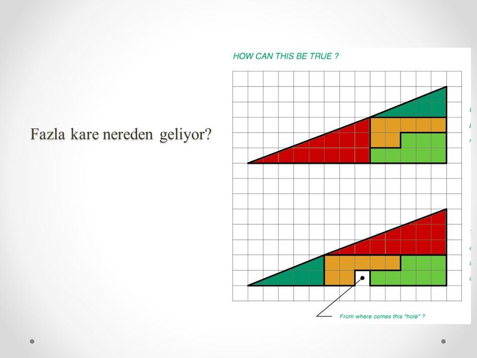 BİRİNCİ BASAMAKTA RADYOLOJİK TETKİKLER El bilek grafisi Sinüs grafisi Uzun kemikler grafisi Akciğer grafisi Bacak uzunluk grafisi Direkt batın grafisi Eklem grafisi Kafa grafisi Pelvis grafisi Vertebra grafisi