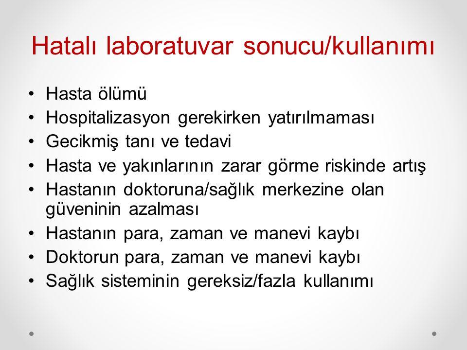 KAYNAKLAR Öngel K, Türker Y.Birinci basamakta laboratuar kullanımı.