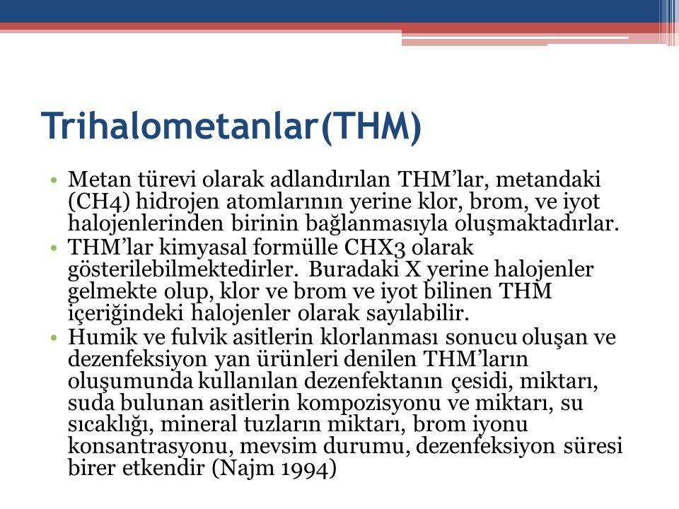 Trihalometanlar(THM) Metan türevi olarak adlandırılan THM'lar, metandaki (CH4) hidrojen atomlarının yerine klor, brom, ve iyot halojenlerinden birinin