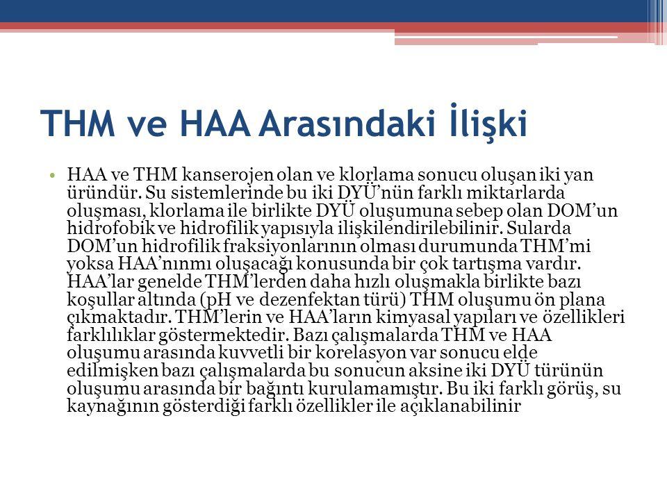 THM ve HAA Arasındaki İlişki HAA ve THM kanserojen olan ve klorlama sonucu oluşan iki yan üründür. Su sistemlerinde bu iki DYÜ'nün farklı miktarlarda