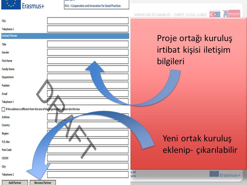 Proje ortağı kuruluş irtibat kişisi iletişim bilgileri Yeni ortak kuruluş eklenip- çıkarılabilir