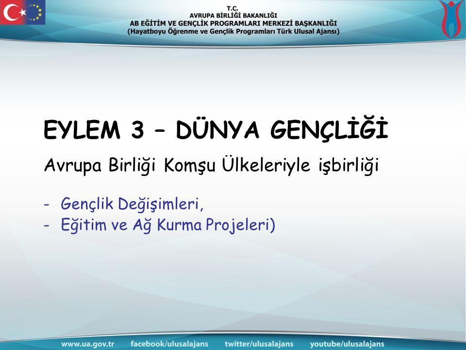 EYLEM 3 – DÜNYA GENÇLİĞİ Avrupa Birliği Komşu Ülkeleriyle işbirliği -Gençlik Değişimleri, -Eğitim ve Ağ Kurma Projeleri)