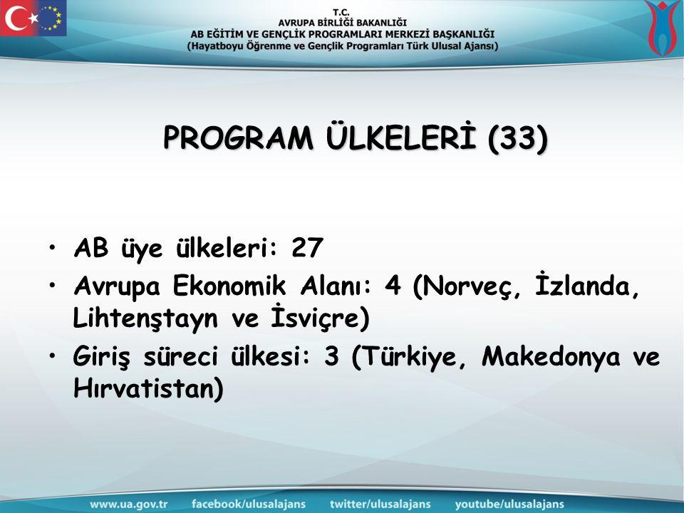 PROGRAM ÜLKELERİ (33) AB üye ülkeleri: 27 Avrupa Ekonomik Alanı: 4 (Norveç, İzlanda, Lihtenştayn ve İsviçre) Giriş süreci ülkesi: 3 (Türkiye, Makedonya ve Hırvatistan)