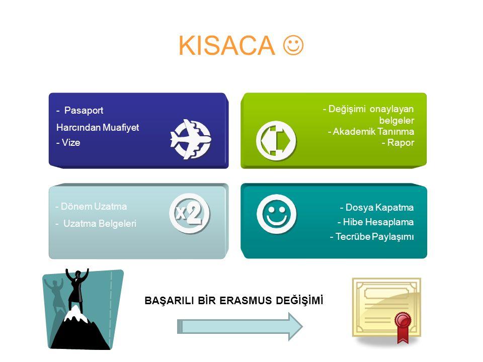 KISACA - Dönem Uzatma - Uzatma Belgeleri - Pasaport Harcından Muafiyet - Vize - Değişimi onaylayan belgeler - Akademik Tanınma - Rapor - Dosya Kapatma - Hibe Hesaplama - Tecrübe Paylaşımı BAŞARILI BİR ERASMUS DEĞİŞİMİ