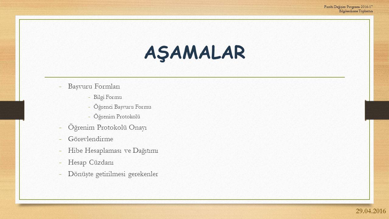 AŞAMALAR - Başvuru Formları - Bilgi Formu - Öğrenci Başvuru Formu - Öğrenim Protokolü - Öğrenim Protokolü Onayı - Görevlendirme - Hibe Hesaplaması ve Dağıtımı - Hesap Cüzdanı - Dönüşte getirilmesi gerekenler 29.04.2016 Farabi Değişim Programı 2016-17 Bilgilendirme Toplantısı