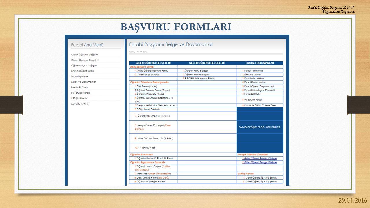 BAŞVURU FORMLARI 29.04.2016 Farabi Değişim Programı 2016-17 Bilgilendirme Toplantısı
