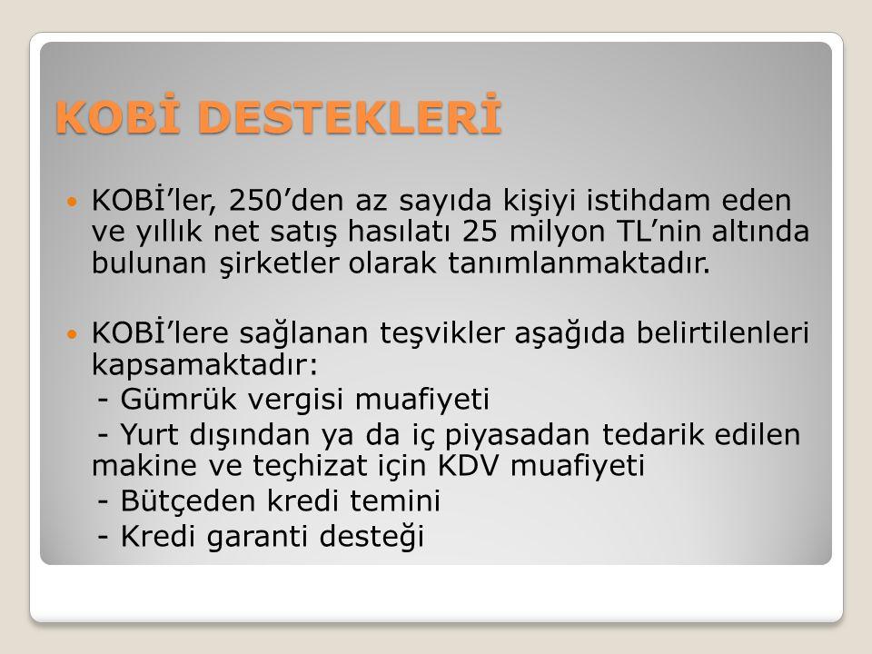 KOBİ DESTEKLERİ KOBİ'ler, 250'den az sayıda kişiyi istihdam eden ve yıllık net satış hasılatı 25 milyon TL'nin altında bulunan şirketler olarak tanımlanmaktadır.