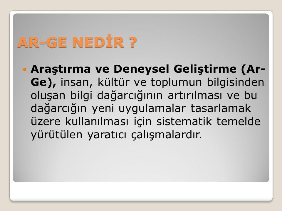 AR-GE NEDİR .