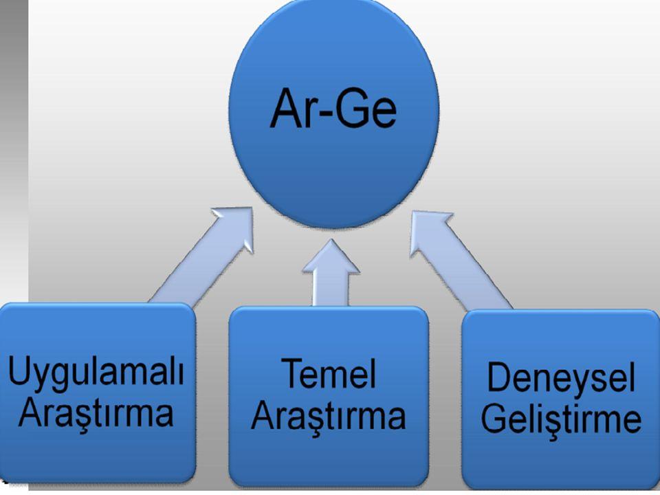 AR-GE AŞAMALARI
