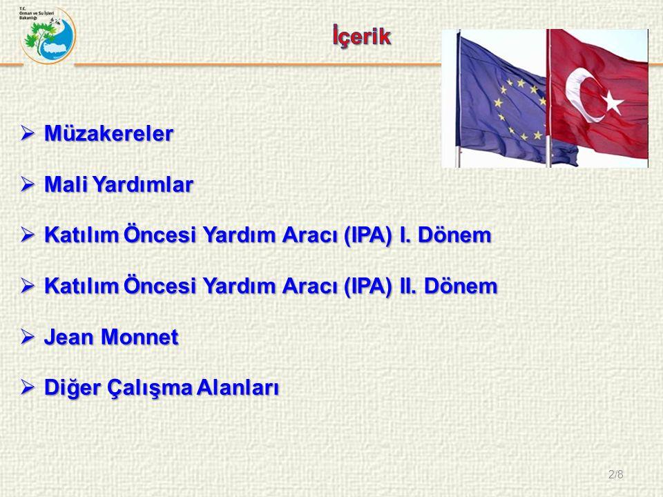 2/8  Müzakereler  Mali Yardımlar  Katılım Öncesi Yardım Aracı (IPA) I.