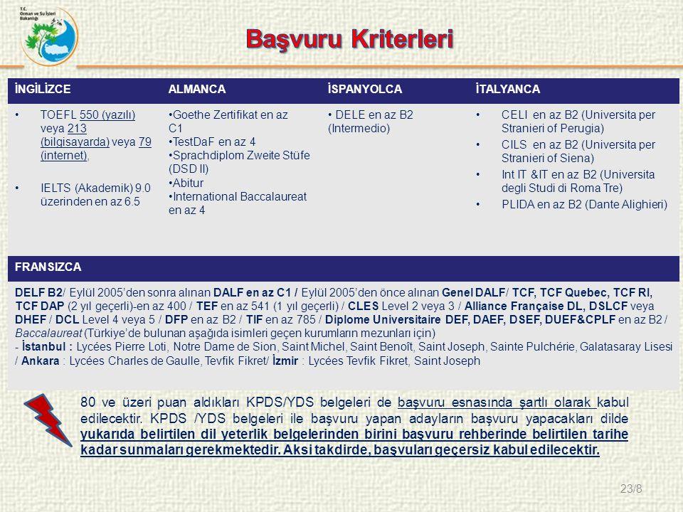 23/8 İNGİLİZCEALMANCAİSPANYOLCAİTALYANCA TOEFL 550 (yazılı) veya 213 (bilgisayarda) veya 79 (internet), IELTS (Akademik) 9.0 üzerinden en az 6.5 Goethe Zertifikat en az C1 TestDaF en az 4 Sprachdiplom Zweite Stüfe (DSD II) Abitur International Baccalaureat en az 4 DELE en az B2 (Intermedio) CELI en az B2 (Universita per Stranieri of Perugia) CILS en az B2 (Universita per Stranieri of Siena) Int IT &IT en az B2 (Universita degli Studi di Roma Tre) PLIDA en az B2 (Dante Alighieri) FRANSIZCA DELF B2/ Eylül 2005'den sonra alınan DALF en az C1 / Eylül 2005'den önce alınan Genel DALF/ TCF, TCF Quebec, TCF RI, TCF DAP (2 yıl geçerli)-en az 400 / TEF en az 541 (1 yıl geçerli) / CLES Level 2 veya 3 / Alliance Française DL, DSLCF veya DHEF / DCL Level 4 veya 5 / DFP en az B2 / TIF en az 785 / Diplome Universitaire DEF, DAEF, DSEF, DUEF&CPLF en az B2 / Baccalaureat (Türkiye'de bulunan aşağıda isimleri geçen kurumların mezunları için) - İstanbul : Lycées Pierre Loti, Notre Dame de Sion, Saint Michel, Saint Benoît, Saint Joseph, Sainte Pulchérie, Galatasaray Lisesi / Ankara : Lycées Charles de Gaulle, Tevfik Fikret/ İzmir : Lycées Tevfik Fikret, Saint Joseph 80 ve üzeri puan aldıkları KPDS/YDS belgeleri de başvuru esnasında şartlı olarak kabul edilecektir.