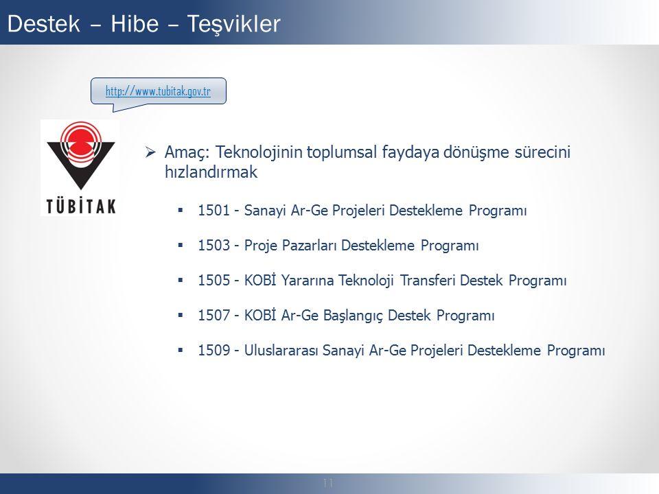  Amaç: Teknolojinin toplumsal faydaya dönüşme sürecini hızlandırmak  1501 - Sanayi Ar-Ge Projeleri Destekleme Programı  1503 - Proje Pazarları Destekleme Programı  1505 - KOBİ Yararına Teknoloji Transferi Destek Programı  1507 - KOBİ Ar-Ge Başlangıç Destek Programı  1509 - Uluslararası Sanayi Ar-Ge Projeleri Destekleme Programı Destek – Hibe – Teşvikler 11 http://www.tubitak.gov.tr