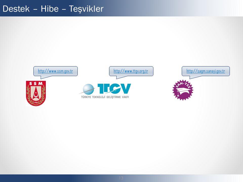Destek – Hibe – Teşvikler 13 http://www.ssm.gov.trhttp://www.ttgv.org.trhttp://sagm.sanayi.gov.tr