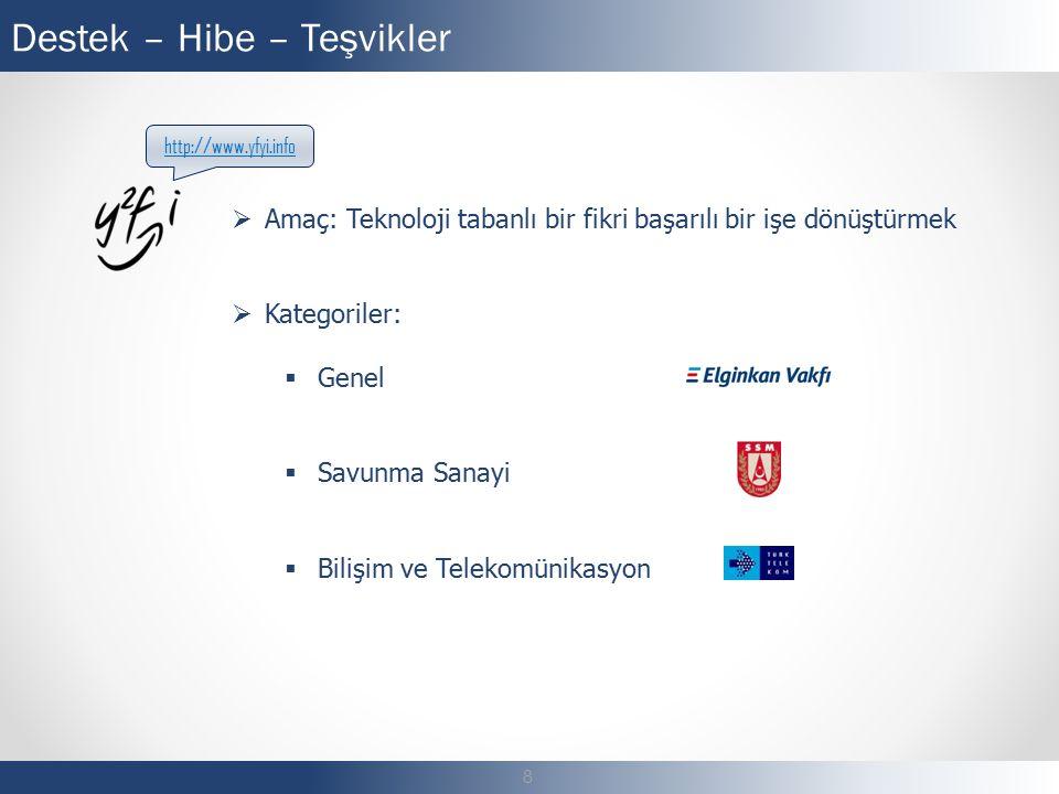 Destek – Hibe – Teşvikler 8 http://www.yfyi.info  Amaç: Teknoloji tabanlı bir fikri başarılı bir işe dönüştürmek  Kategoriler:  Genel  Savunma Sanayi  Bilişim ve Telekomünikasyon