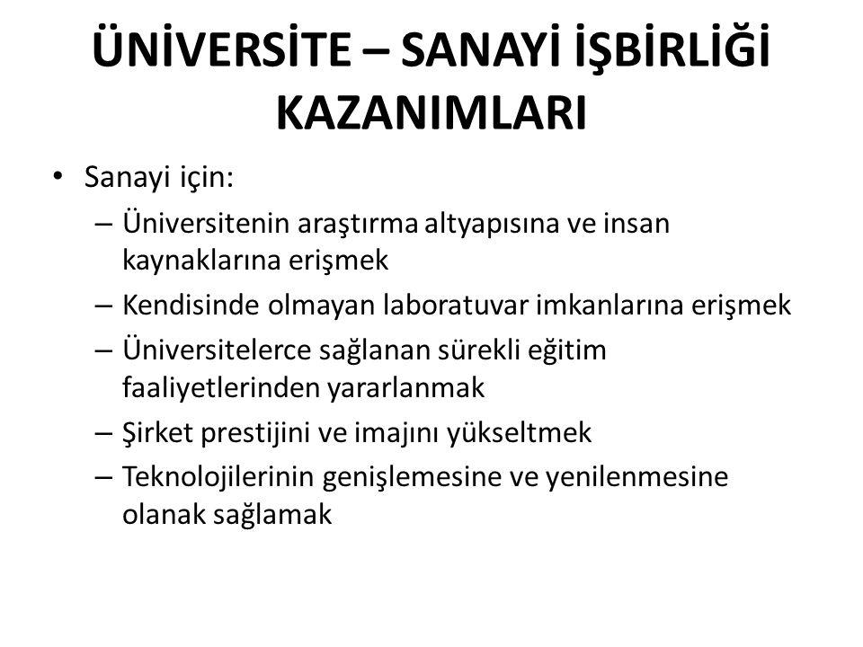 ÜNİVERSİTE – SANAYİ İŞBİRLİĞİ KAZANIMLARI Sanayi için: – Üniversitenin araştırma altyapısına ve insan kaynaklarına erişmek – Kendisinde olmayan laboratuvar imkanlarına erişmek – Üniversitelerce sağlanan sürekli eğitim faaliyetlerinden yararlanmak – Şirket prestijini ve imajını yükseltmek – Teknolojilerinin genişlemesine ve yenilenmesine olanak sağlamak