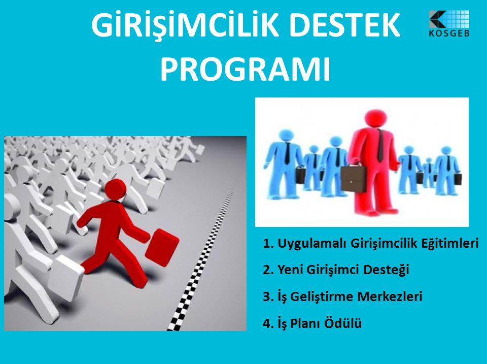G İ R İŞİ MC İ L İ K DESTEK PROGRAMI 1. Uygulamalı Giri ş imcilik E ğ itimleri 2.