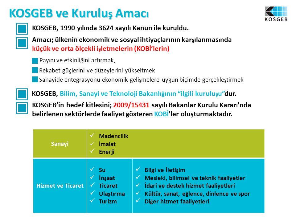 KOSGEB ve Kurulu ş Amac ı KOSGEB, 1990 y ı l ı nda 3624 sayılı Kanun ile kuruldu.