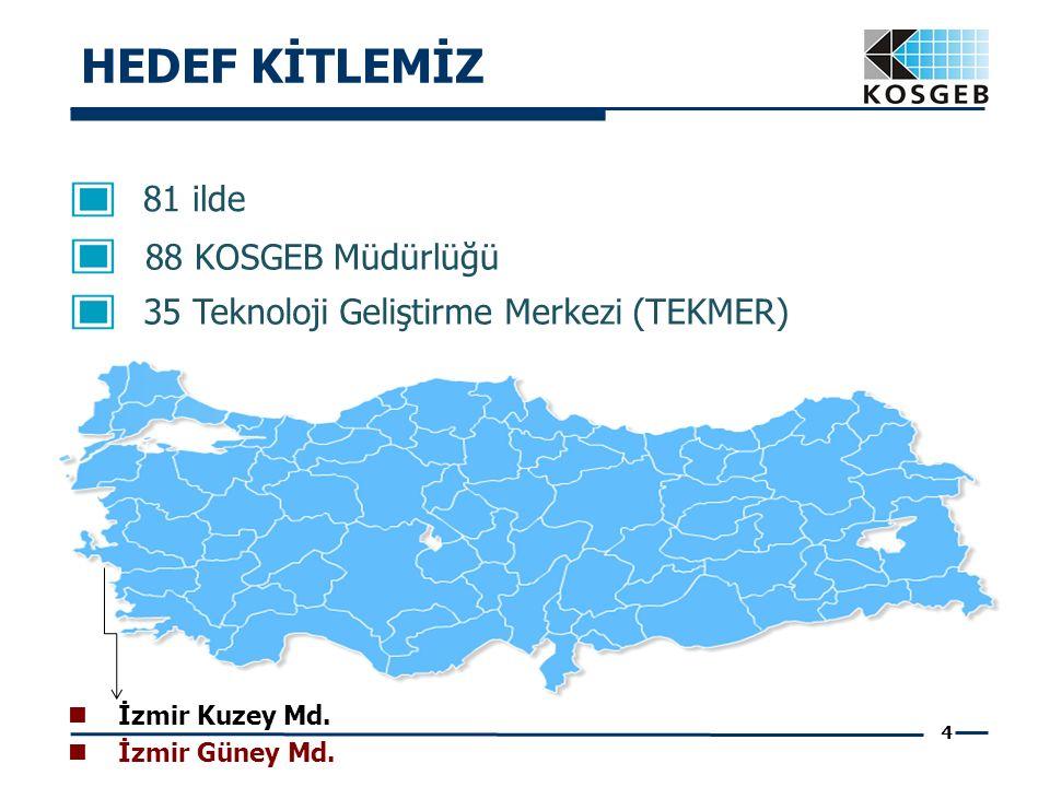 4 81 ilde 88 KOSGEB Müdürlüğü 35 Teknoloji Geliştirme Merkezi (TEKMER) İzmir Kuzey Md. İzmir Güney Md.
