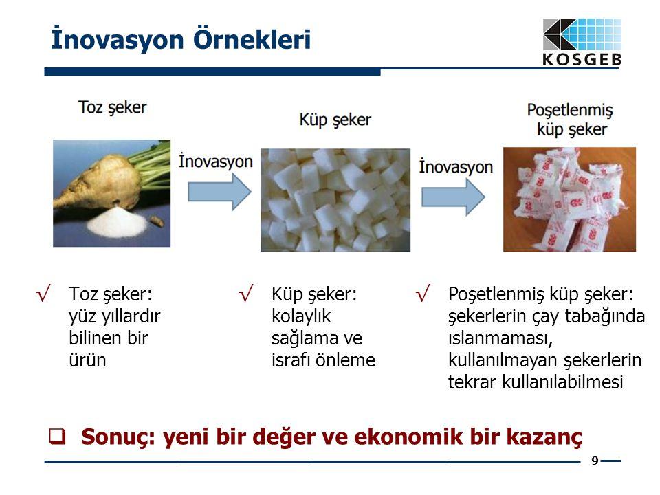 9 √ Toz şeker: yüz yıllardır bilinen bir ürün İnovasyon Örnekleri √ Küp şeker: kolaylık sağlama ve israfı önleme √ Poşetlenmiş küp şeker: şekerlerin ç