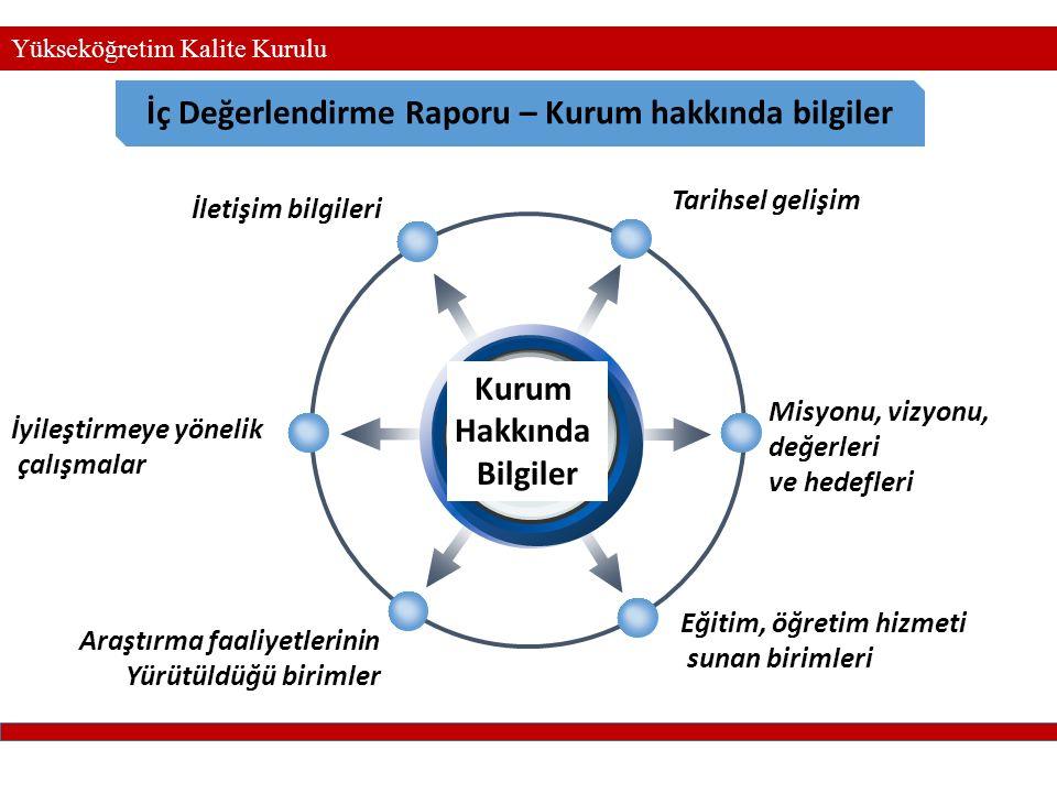 Yükseköğretim Kalite Kurulu İç Değerlendirme Raporu – Kurum hakkında bilgiler Tarihsel gelişim İletişim bilgileri Misyonu, vizyonu, değerleri ve hedef