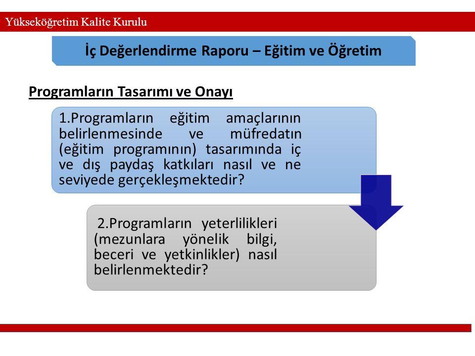 Yükseköğretim Kalite Kurulu İç Değerlendirme Raporu – Eğitim ve Öğretim 1.Programların eğitim amaçlarının belirlenmesinde ve müfredatın (eğitim progra