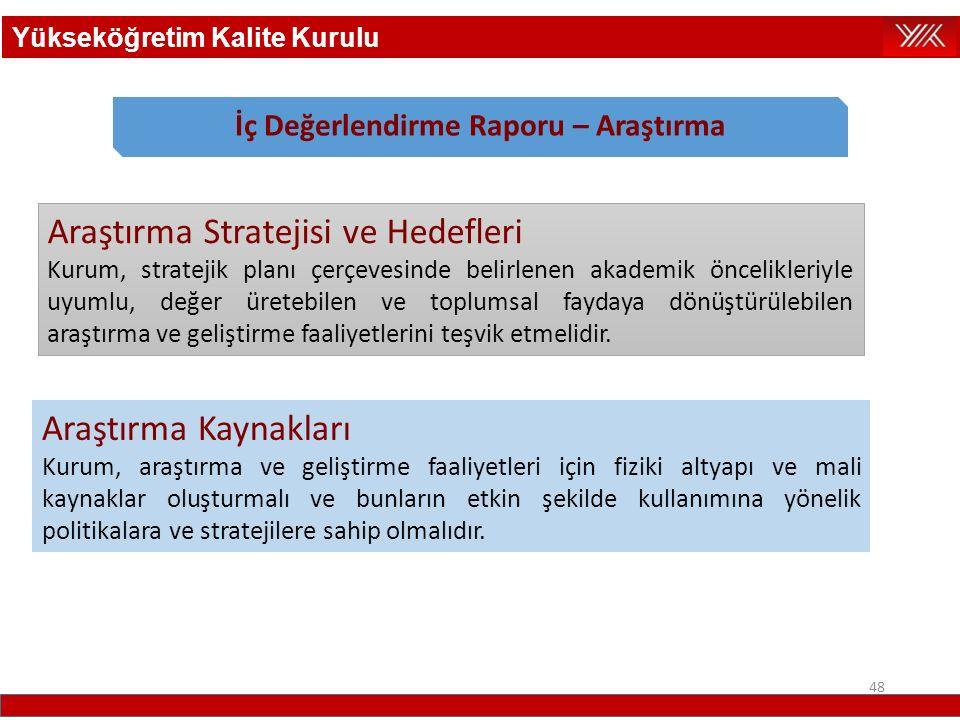 48 Yükseköğretim Kalite Kurulu Araştırma Stratejisi ve Hedefleri Kurum, stratejik planı çerçevesinde belirlenen akademik öncelikleriyle uyumlu, değer