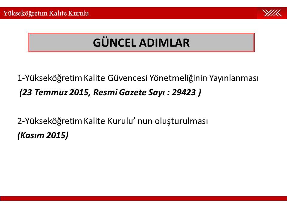 Yükseköğretim Kalite Kurulu GÜNCEL ADIMLAR 1-Yükseköğretim Kalite Güvencesi Yönetmeliğinin Yayınlanması (23 Temmuz 2015, Resmi Gazete Sayı : 294