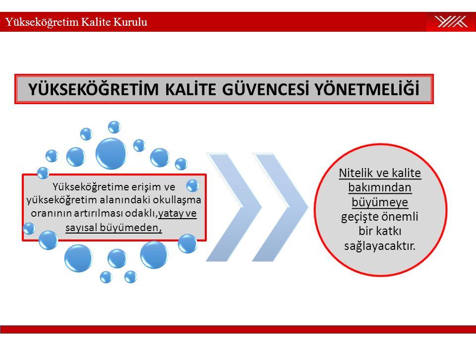 Yükseköğretim Kalite Kurulu Yükseköğretime erişim ve yükseköğretim alanındaki okullaşma oranının artırılması odaklı,yatay ve sayısal büyümed