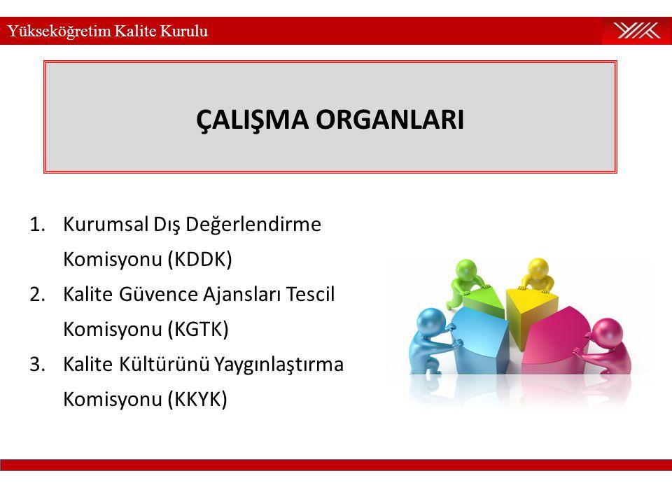 Yükseköğretim Kalite Kurulu ÇALIŞMA ORGANLARI 1.Kurumsal Dış Değerlendirme Komisyonu (KDDK) 2.Kalite Güvence Ajansları Tescil Komisyonu (KGTK) 3.Kalit