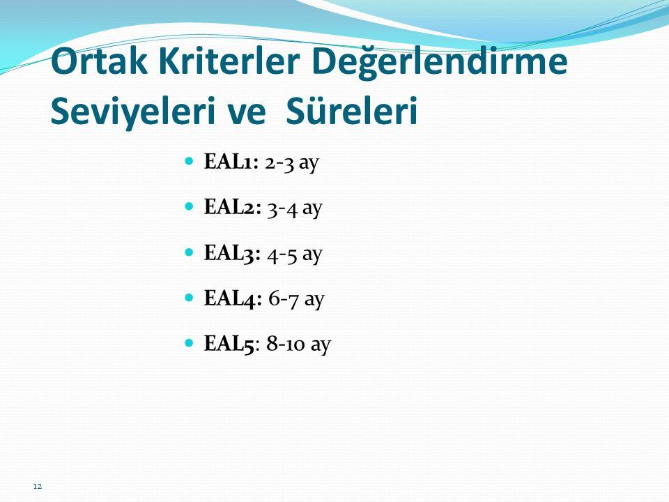 Ortak Kriterler Değerlendirme Seviyeleri ve Süreleri EAL1: 2-3 ay EAL2: 3-4 ay EAL3: 4-5 ay EAL4: 6-7 ay EAL5: 8-10 ay 12