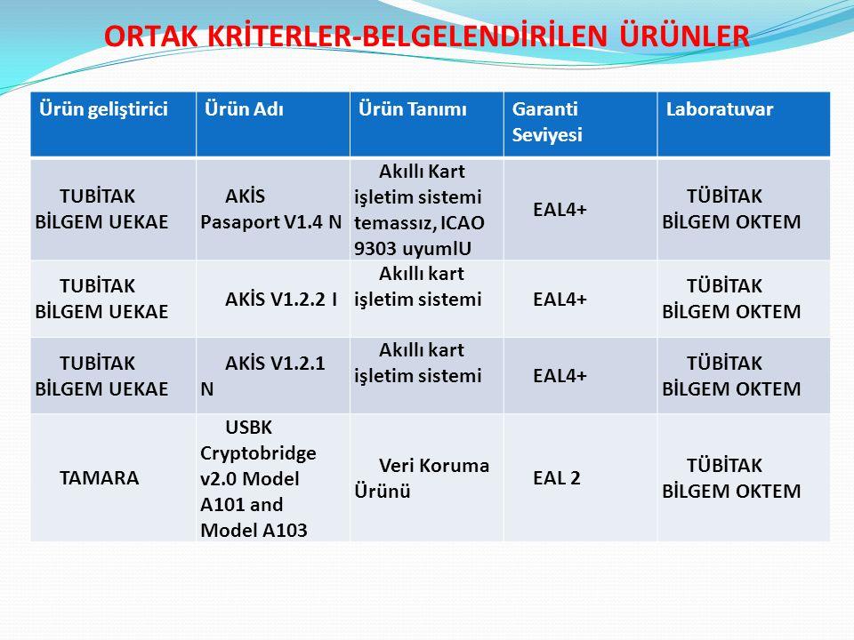 Ürün geliştiriciÜrün AdıÜrün TanımıGaranti Seviyesi Laboratuvar TUBİTAK BİLGEM UEKAE AKİS Pasaport V1.4 N Akıllı Kart işletim sistemi temassız, ICAO 9303 uyumlU EAL4+ TÜBİTAK BİLGEM OKTEM TUBİTAK BİLGEM UEKAE AKİS V1.2.2 I Akıllı kart işletim sistemi EAL4+ TÜBİTAK BİLGEM OKTEM TUBİTAK BİLGEM UEKAE AKİS V1.2.1 N Akıllı kart işletim sistemi EAL4+ TÜBİTAK BİLGEM OKTEM TAMARA USBK Cryptobridge v2.0 Model A101 and Model A103 Veri Koruma Ürünü EAL 2 TÜBİTAK BİLGEM OKTEM ORTAK KRİTERLER-BELGELENDİRİLEN ÜRÜNLER