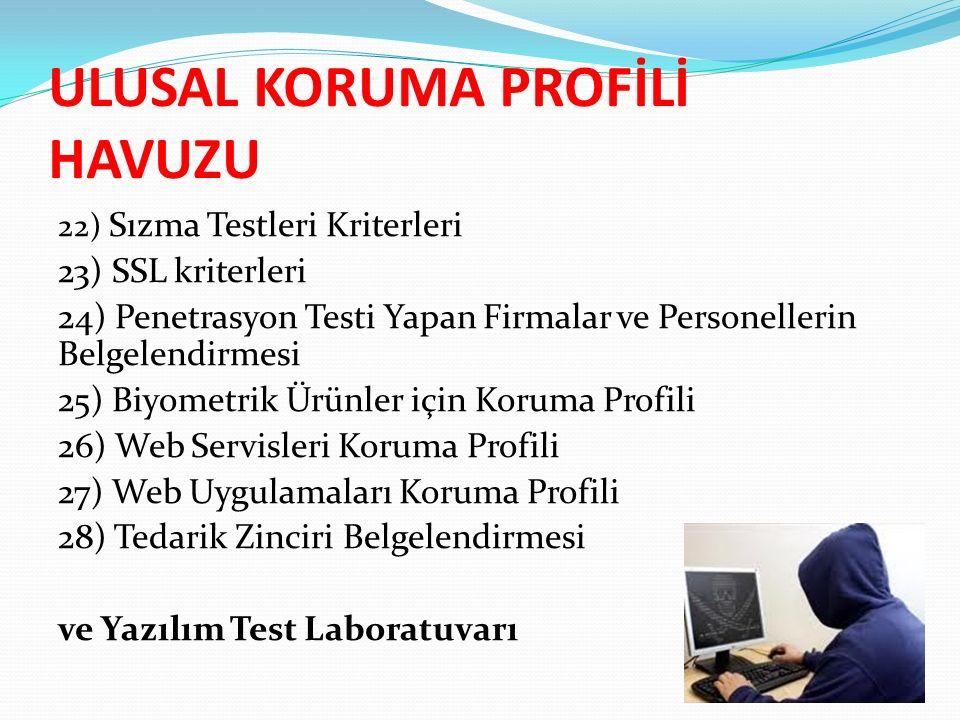 ULUSAL KORUMA PROFİLİ HAVUZU 22) Sızma Testleri Kriterleri 23) SSL kriterleri 24) Penetrasyon Testi Yapan Firmalar ve Personellerin Belgelendirmesi 25) Biyometrik Ürünler için Koruma Profili 26) Web Servisleri Koruma Profili 27) Web Uygulamaları Koruma Profili 28) Tedarik Zinciri Belgelendirmesi ve Yazılım Test Laboratuvarı