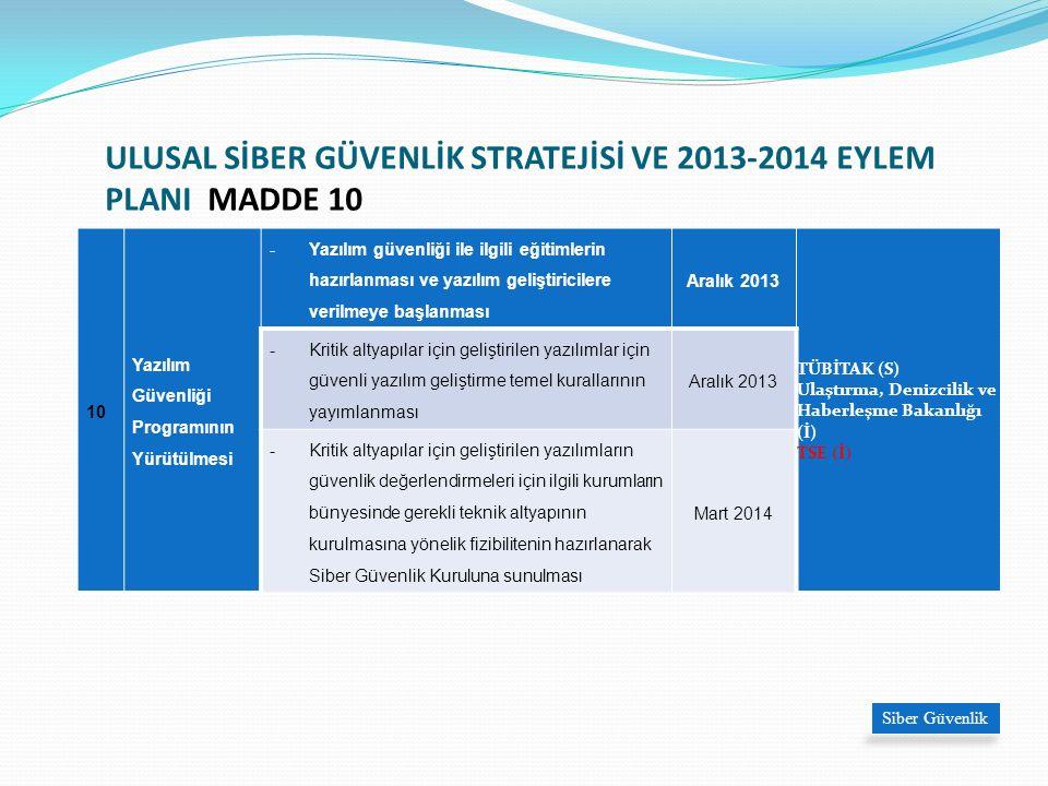 ULUSAL SİBER GÜVENLİK STRATEJİSİ VE 2013-2014 EYLEM PLANI MADDE 10 Siber Güvenlik 10 Yazılım Güvenliği Programının Yürütülmesi -Yazılım güvenliği ile ilgili eğitimlerin hazırlanması ve yazılım geliştiricilere verilmeye başlanması Aralık 2013 TÜBİTAK (S) Ulaştırma, Denizcilik ve Haberleşme Bakanlığı (İ) TSE (İ) -Kritik altyapılar için geliştirilen yazılımlar için güvenli yazılım geliştirme temel kurallarının yayımlanması Aralık 2013 -Kritik altyapılar için geliştirilen yazılımların güvenlik değerlendirmeleri için ilgili kurumların bünyesinde gerekli teknik altyapının kurulmasına yönelik fizibilitenin hazırlanarak Siber Güvenlik Kuruluna sunulması Mart 2014