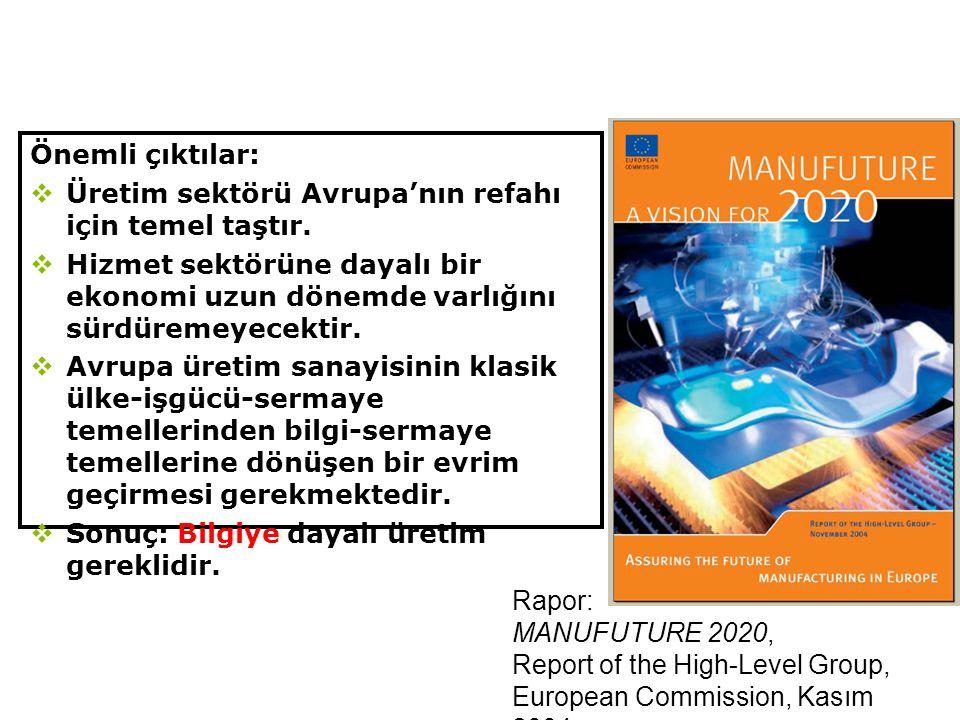 Avrupa Birliği Öngörüsü Rapor: MANUFUTURE 2020, Report of the High-Level Group, European Commission, Kasım 2004 Önemli çıktılar:  Üretim sektörü Avrupa'nın refahı için temel taştır.
